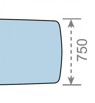 Breite 75 cm