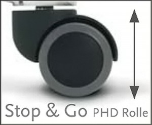 Stop & Go PHD Rolle